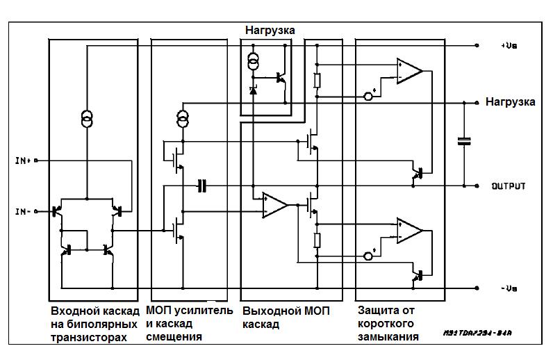 Блок-схема TDA7294