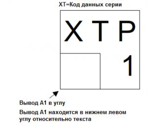 DSBGA расположение маркировки