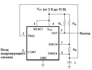 Схема включения для фазово-импульсной модуляции
