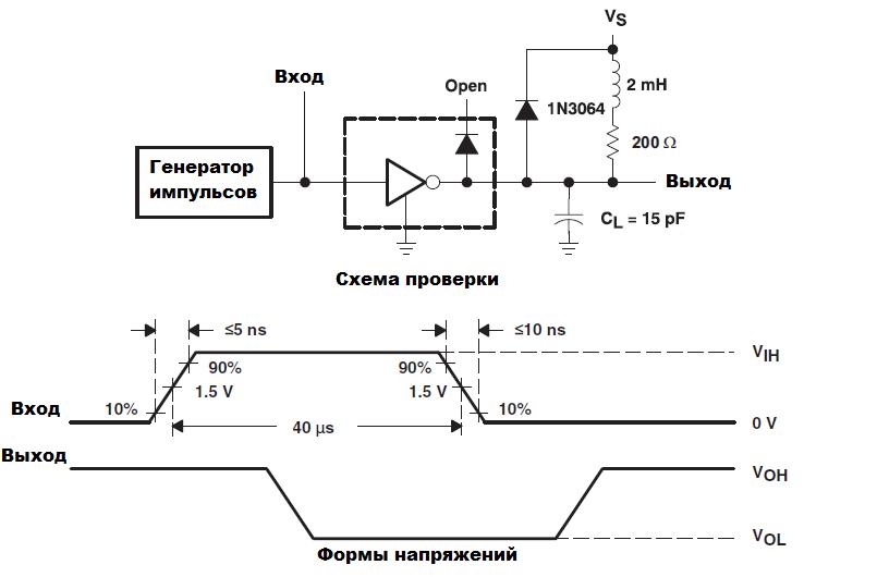 Схема испытаний и кривые напряжений