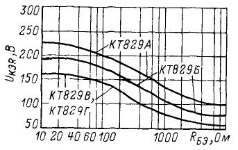 Зависимость максимально допустимого напряжения коллектор-эмиттер от сопротивления база-эмиттер