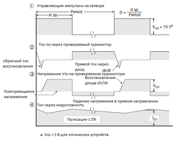 Графики к Рис. 14