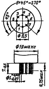 Цоколь миниатюрных ламп с диаметром 19 мм