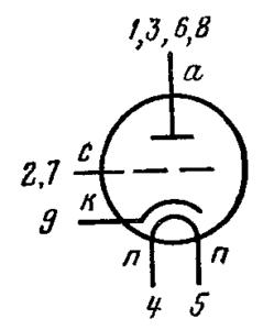 Схема соединения электродов лампы 6С19П