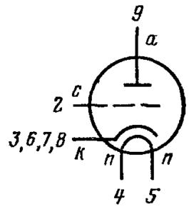 Схема соединения электродов лампы 6С3П