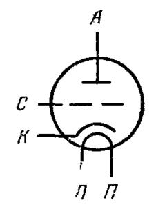 Схема соединения электродов лампы 6С53Н