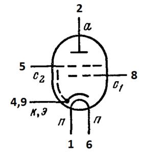 Схема соединения электродов лампы 6Э5П