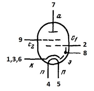 Схема соединения электродов лампы 6Э6П