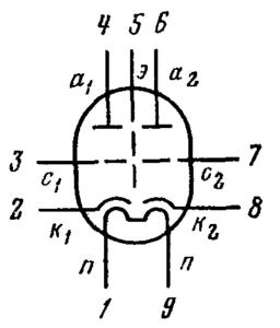 Схема соединения электродов лампы 6Н26П