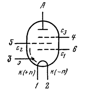 Схема соединения электродов лампы 1Ж17Б