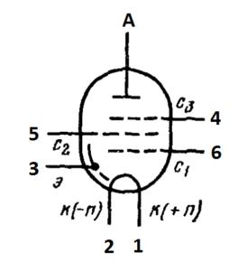 Схема соединения электродов лампы 1Ж24Б