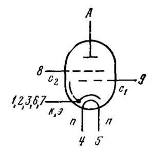 Схема соединения электродов лампы 6Э15П