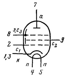Схема соединения электродов лампы 6Ж10П