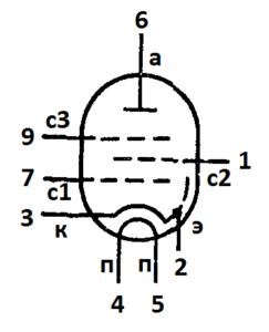 Схема соединения электродов лампы 6Ж32П