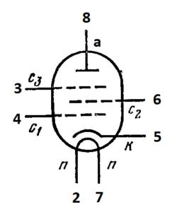 Схема соединения электродов лампы 6Ж4