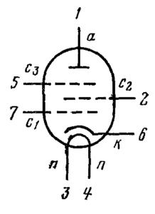 Схема соединения электродов лампы 6Ж5Б
