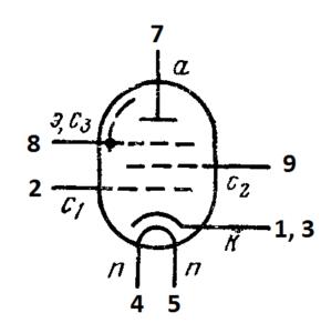 Схема соединения электродов лампы 6Ж9П