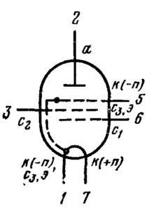 Схема соединения электродов лампы 1К2П