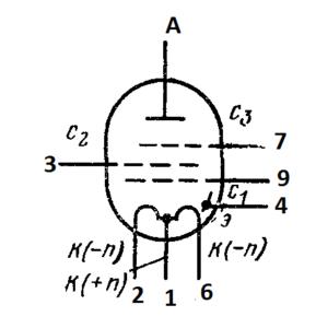 Схема соединения электродов лампы 1П24Б