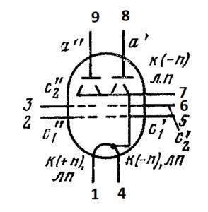 Схема соединения электродов лампы 1П33C