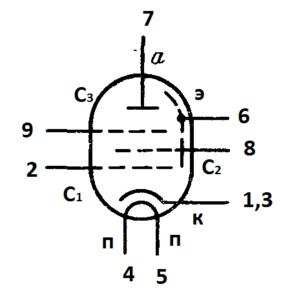Схема соединения электродов лампы 6К13П