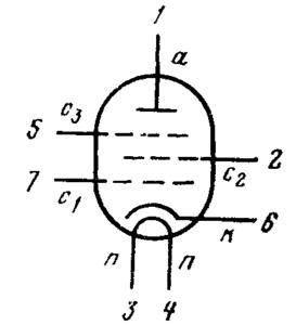 Схема соединения электродов лампы 6К1Б