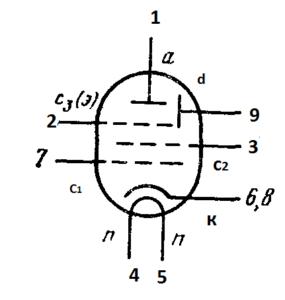 Схема соединения электродов лампы 6В1П