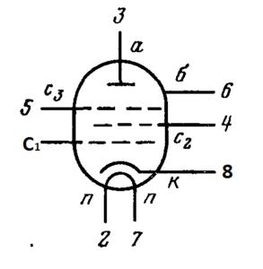 Схема соединения электродов лампы 6К4П