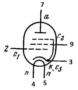Схема соединения электродов лампы 6П14П