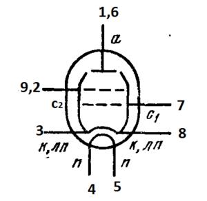 Схема соединения электродов лампы 6П1П