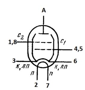 Схема соединения электродов лампы 6П20C