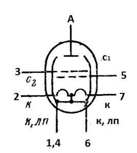 Схема соединения электродов лампы 6П21C