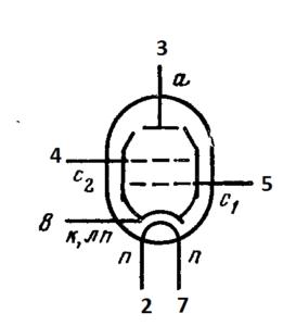 Схема соединения электродов лампы 6П6С