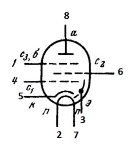 Схема соединения электродов лампы 6П9