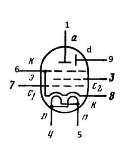 Схема соединения электродов лампы 6В2П
