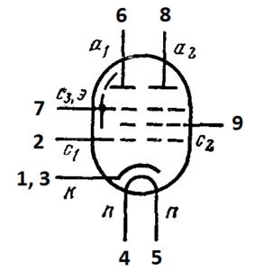 Схема соединения электродов лампы 6Ж43П
