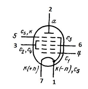 Схема соединения электродов лампы 1А2П