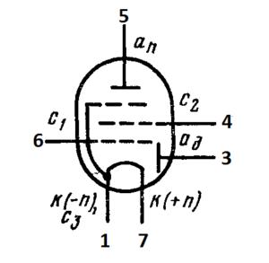 Схема соединения электродов лампы 1Б2П