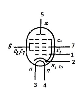 Схема соединения электродов лампы 6А2П