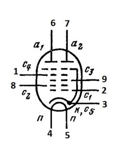 Схема соединения электродов лампы 6А4П