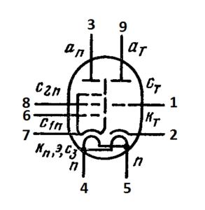 Схема соединения электродов лампы 6Ф12П