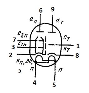 Схема соединения электродов лампы 6Ф3П