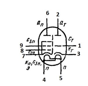Схема соединения электродов лампы 6Ф4П