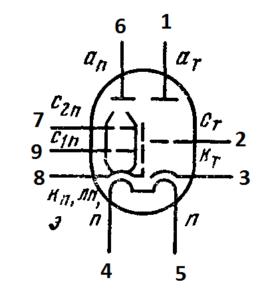 Схема соединения электродов лампы 6Ф5П