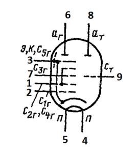 Схема соединения электродов лампы 6И1П