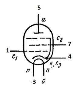 Схема соединения электродов лампы 6П25Б