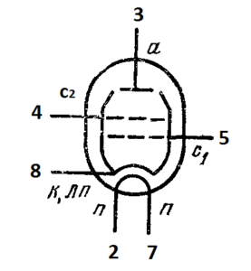 Схема соединения электродов лампы 6П27C