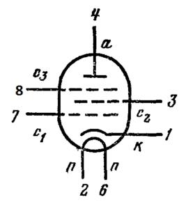 Схема соединения электродов лампы 6П30Б
