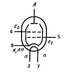 Схема соединения электродов лампы 6П31C