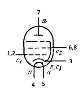 Схема соединения электродов лампы 6П33П